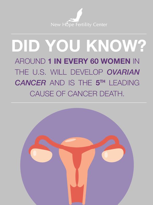 ovarian-cancer.jpg