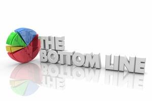 Cost Bottom Line