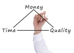 Cost Effective Diagram